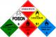 Thông tư số 36/2015/TT-BTNMT - Quản lý chất thải nguy hại - Đăng ký Sổ chủ nguồn thải Chất thải nguy hại