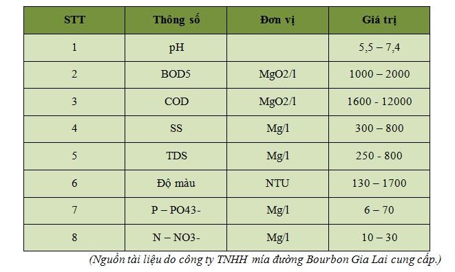 He-thong-xu-ly-nuoc-thai-nghanh-mia-duong(1)